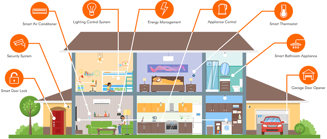 HOME-AUTOMATION-INFOGRAPHIC-1080X